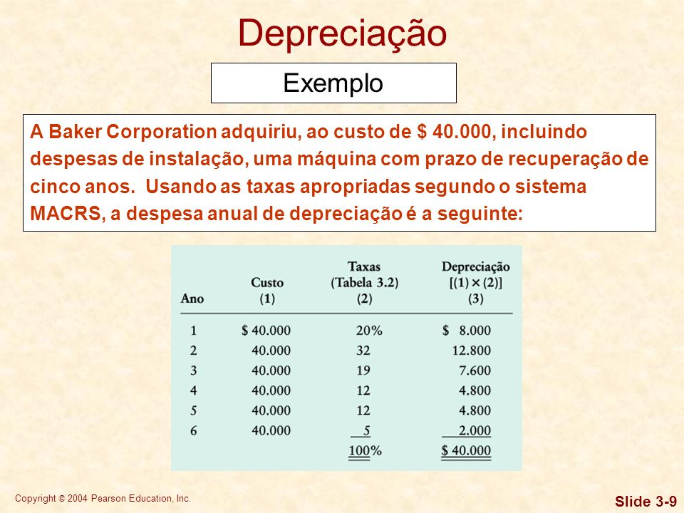 Depreciação Exemplo.