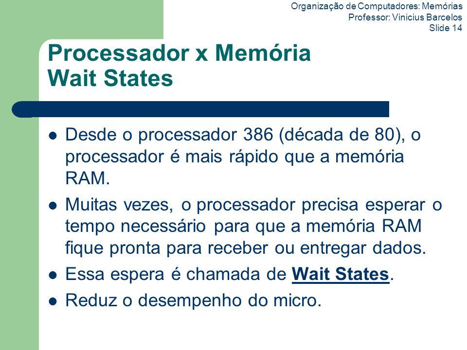 Processador x Memória Wait States