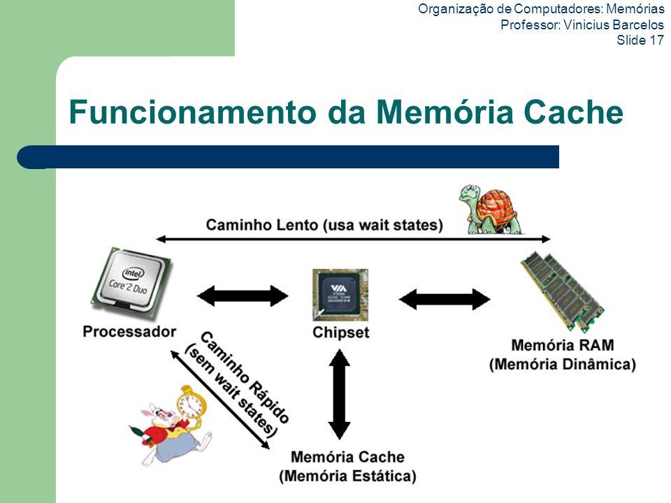 Funcionamento da Memória Cache