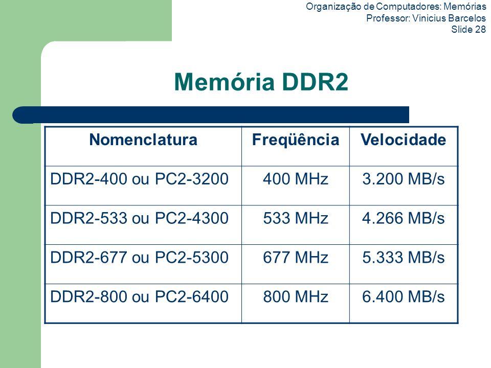 Memória DDR2 Nomenclatura Freqüência Velocidade DDR2-400 ou PC2-3200