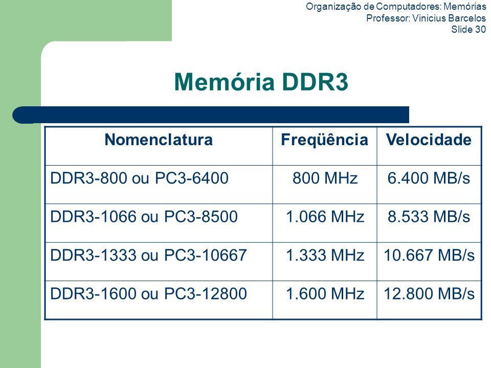 Memória DDR3 Nomenclatura Freqüência Velocidade DDR3-800 ou PC3-6400