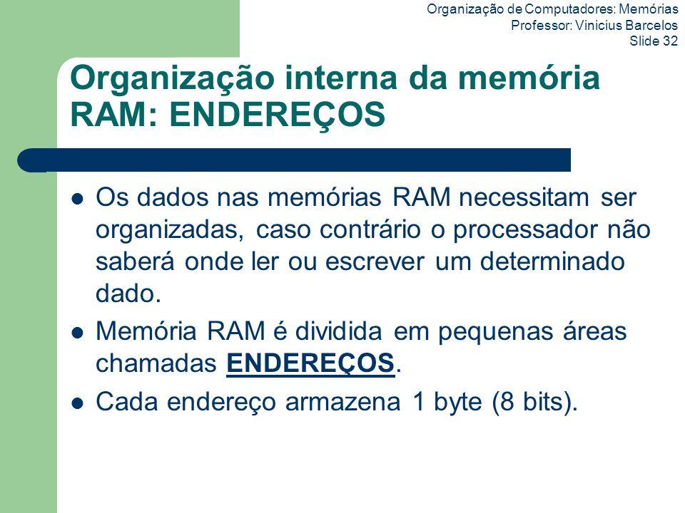 Organização interna da memória RAM: ENDEREÇOS