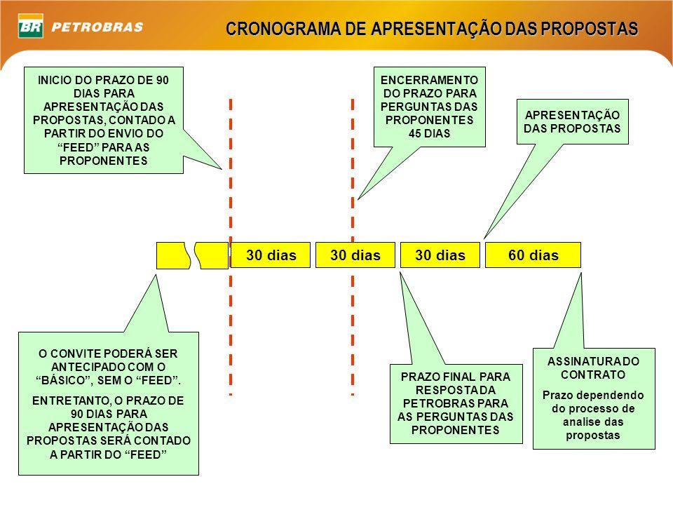 CRONOGRAMA DE APRESENTAÇÃO DAS PROPOSTAS