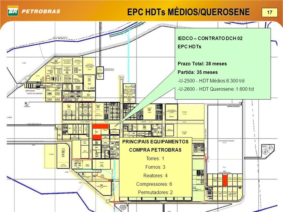 EPC HDTs MÉDIOS/QUEROSENE