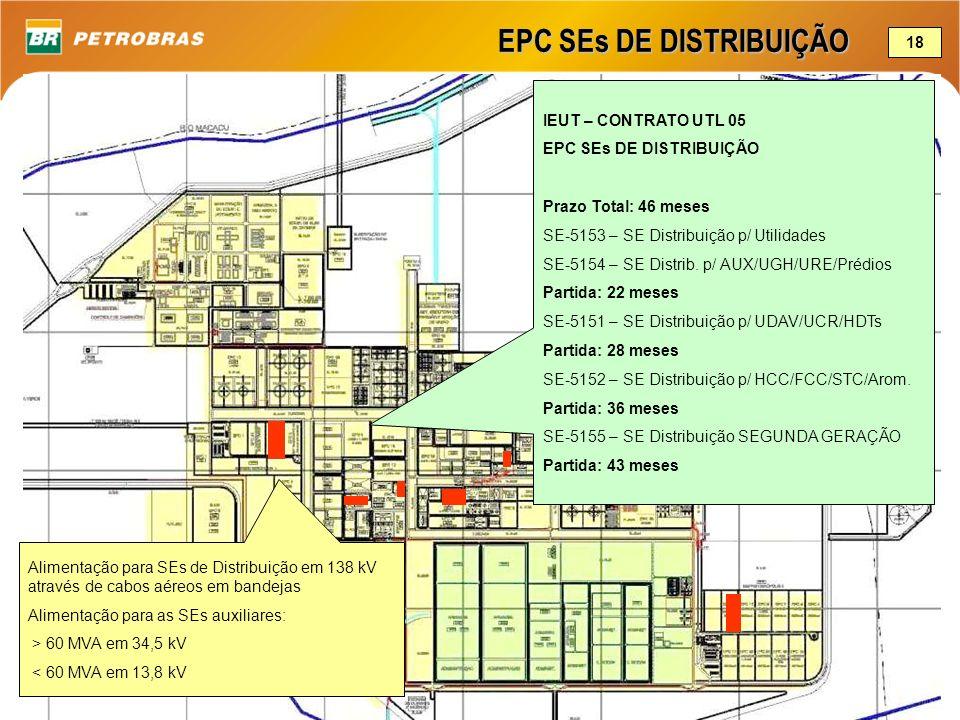 EPC SEs DE DISTRIBUIÇÃO