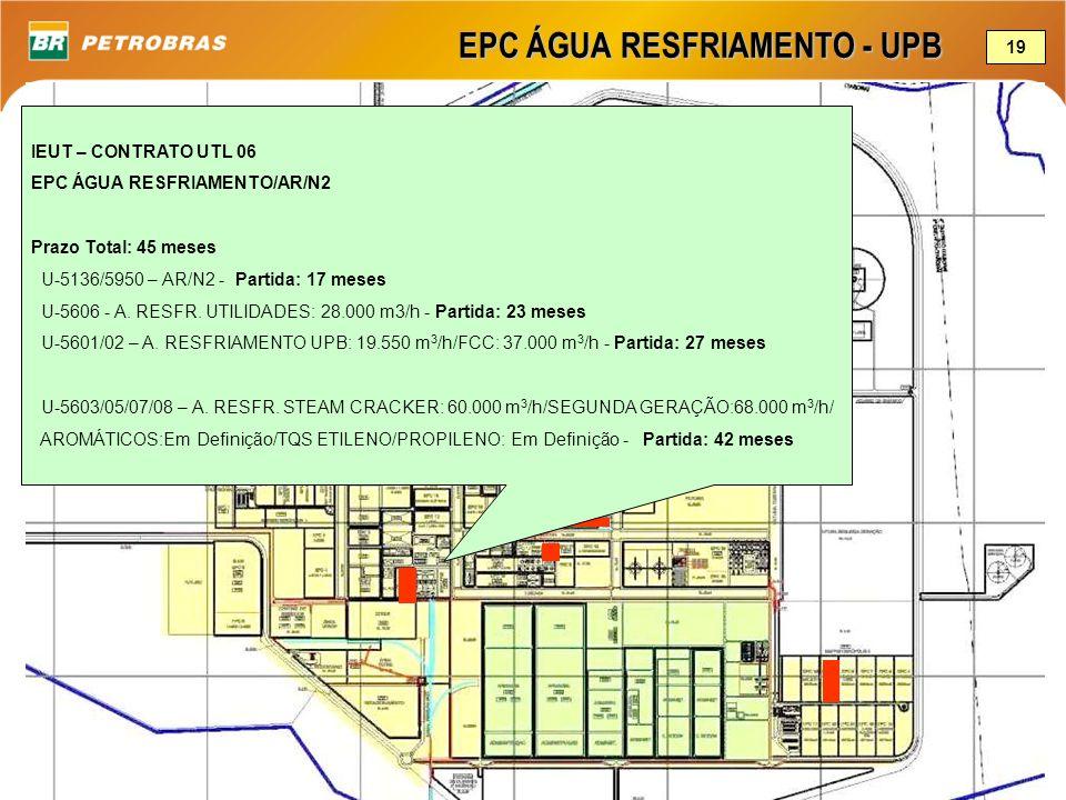 EPC ÁGUA RESFRIAMENTO - UPB