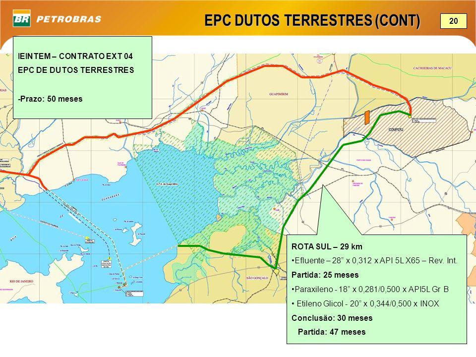 EPC DUTOS TERRESTRES (CONT)