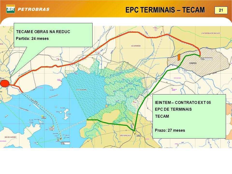 EPC TERMINAIS – TECAM 21 TECAM E OBRAS NA REDUC Partida: 24 meses