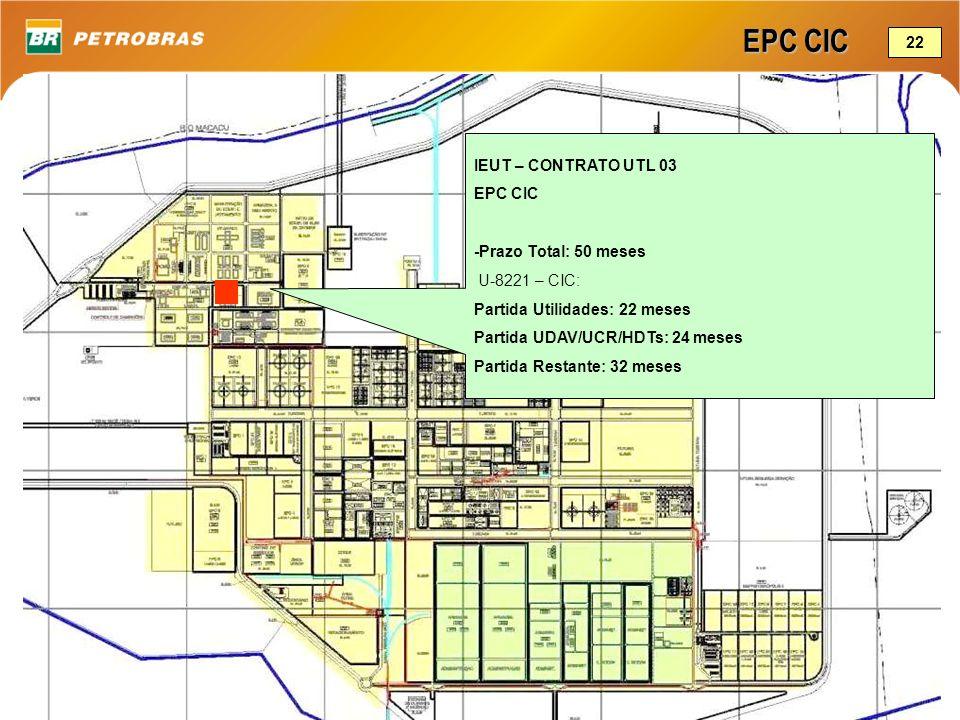 EPC CIC 22 IEUT – CONTRATO UTL 03 EPC CIC -Prazo Total: 50 meses