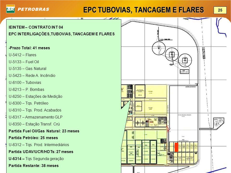 EPC TUBOVIAS, TANCAGEM E FLARES