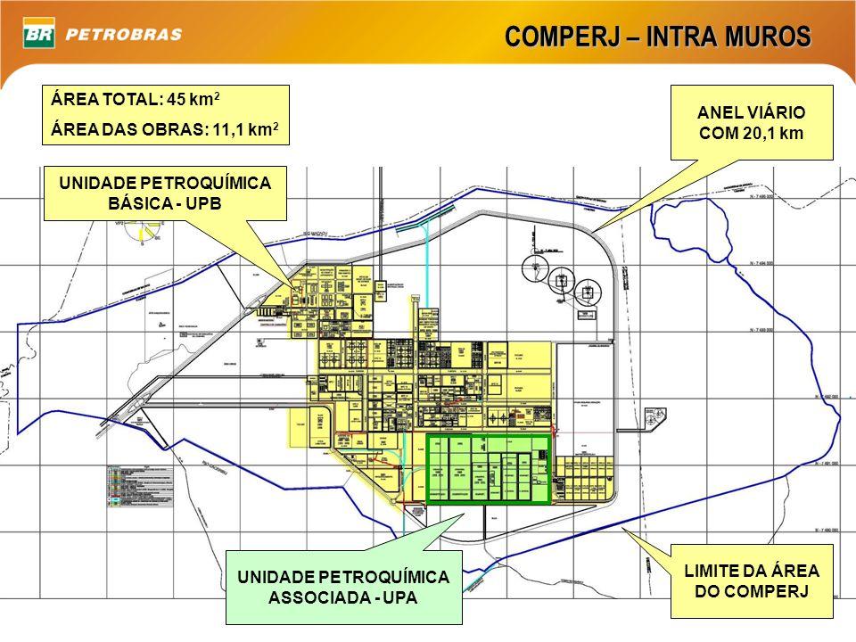 COMPERJ – INTRA MUROS ÁREA TOTAL: 45 km2 ANEL VIÁRIO COM 20,1 km