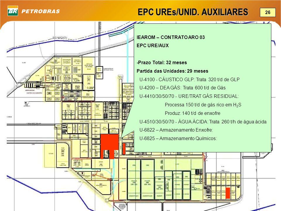 EPC UREs/UNID. AUXILIARES