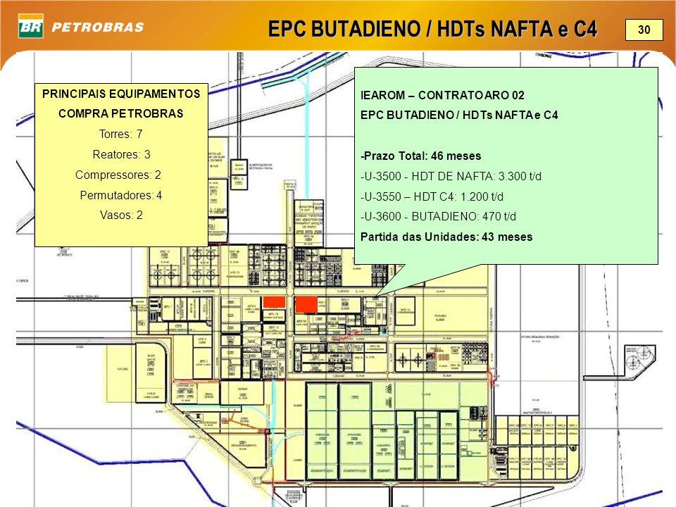 EPC BUTADIENO / HDTs NAFTA e C4