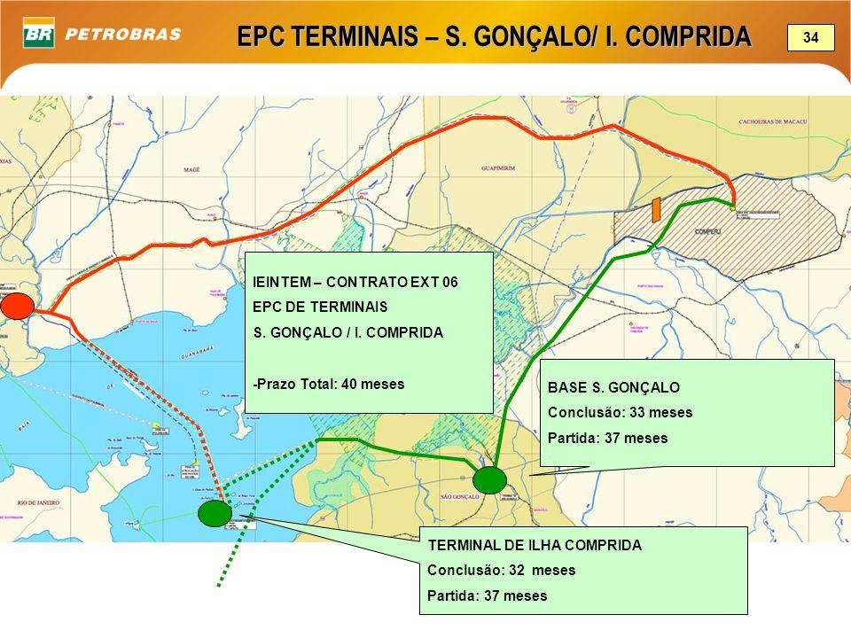 EPC TERMINAIS – S. GONÇALO/ I. COMPRIDA