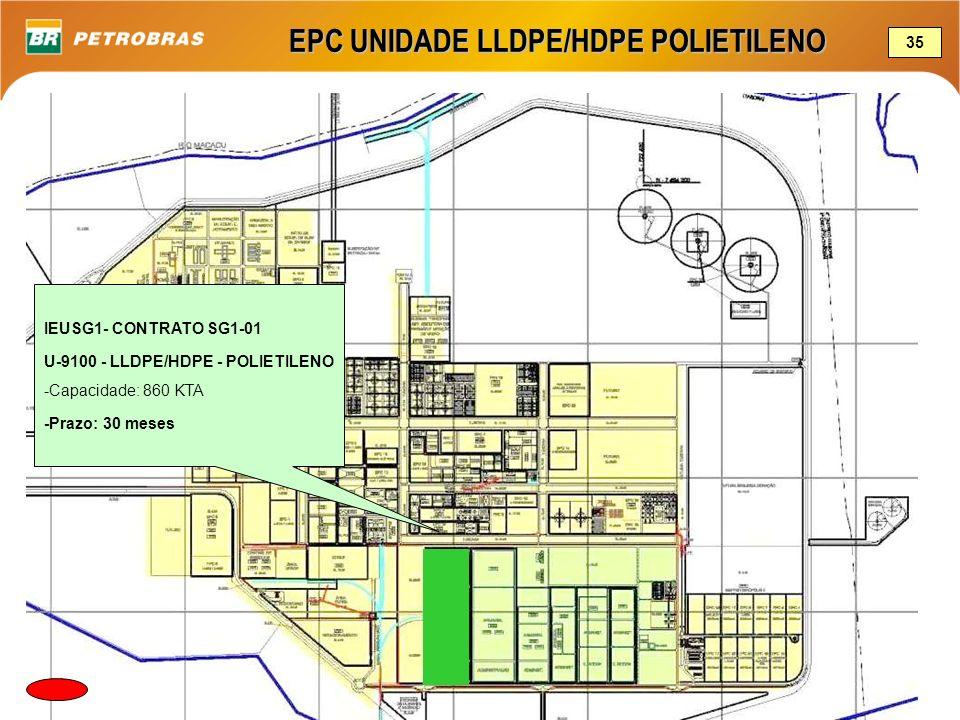 EPC UNIDADE LLDPE/HDPE POLIETILENO