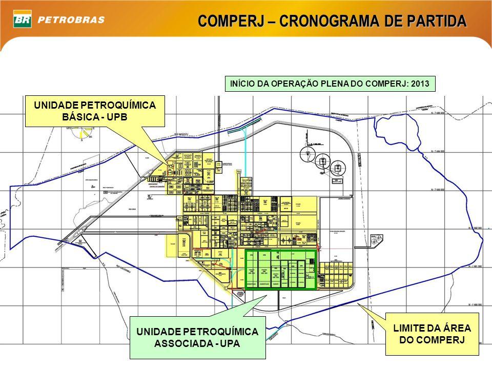COMPERJ – CRONOGRAMA DE PARTIDA