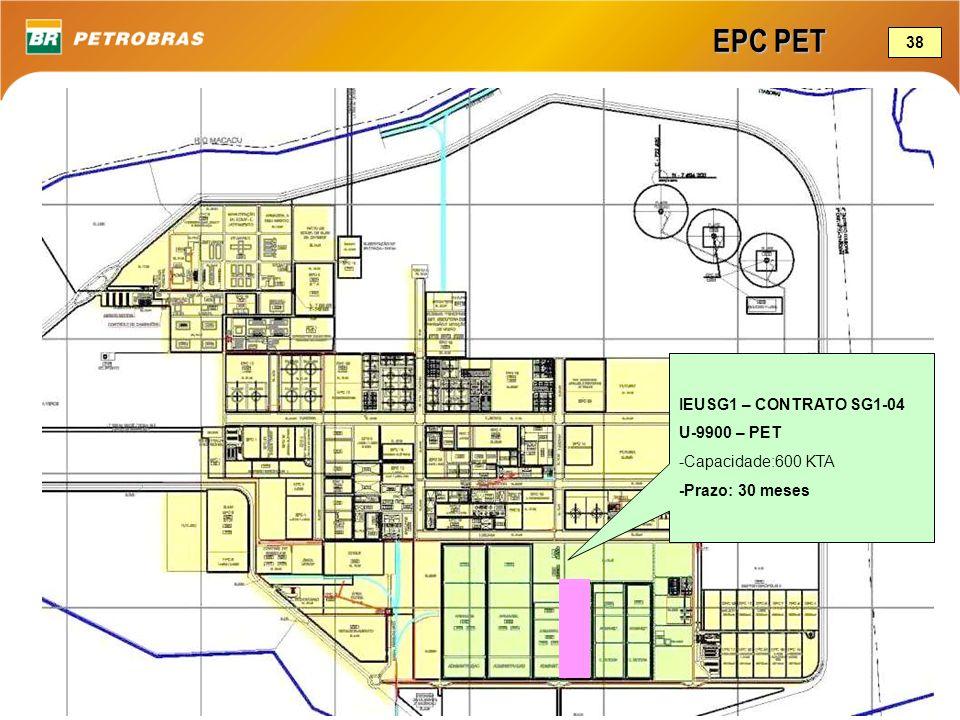 EPC PET 38 IEUSG1 – CONTRATO SG1-04 U-9900 – PET -Capacidade:600 KTA