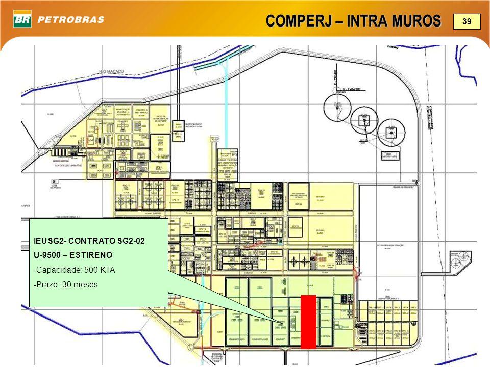 COMPERJ – INTRA MUROS 39 IEUSG2- CONTRATO SG2-02 U-9500 – ESTIRENO