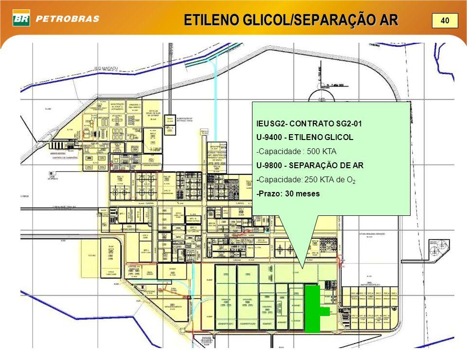 ETILENO GLICOL/SEPARAÇÃO AR