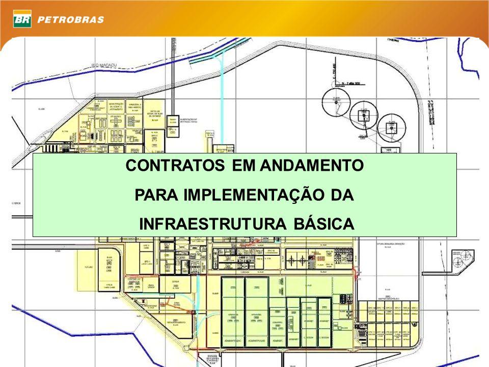 CONTRATOS EM ANDAMENTO INFRAESTRUTURA BÁSICA