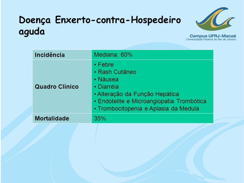 Doença Enxerto-contra-Hospedeiro aguda