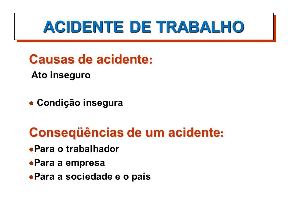 ACIDENTE DE TRABALHO Causas de acidente: Conseqüências de um acidente: