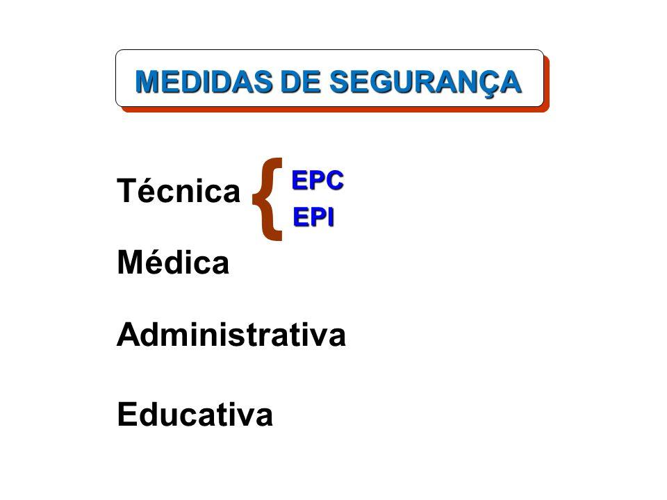 MEDIDAS DE SEGURANÇA { EPC Técnica Médica Administrativa Educativa EPI
