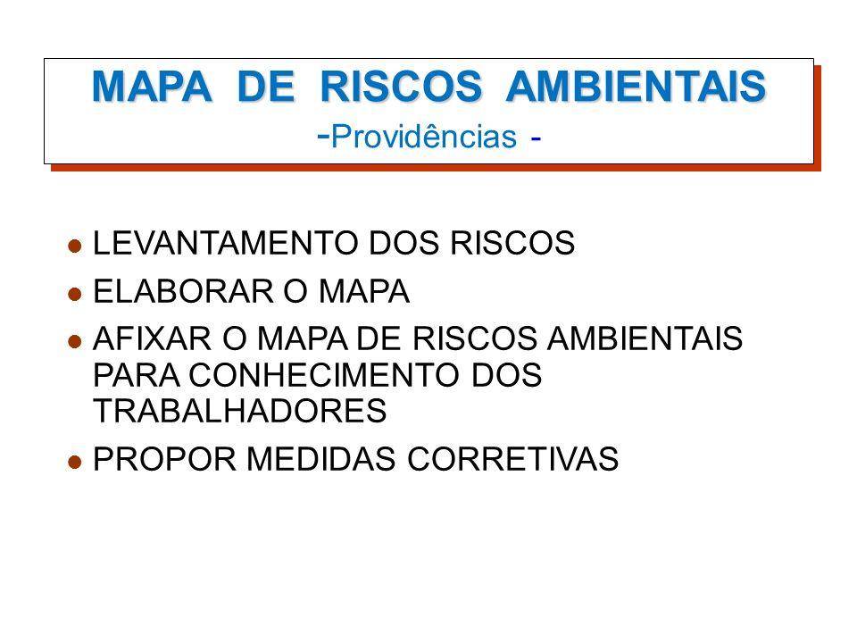 MAPA DE RISCOS AMBIENTAIS -Providências -