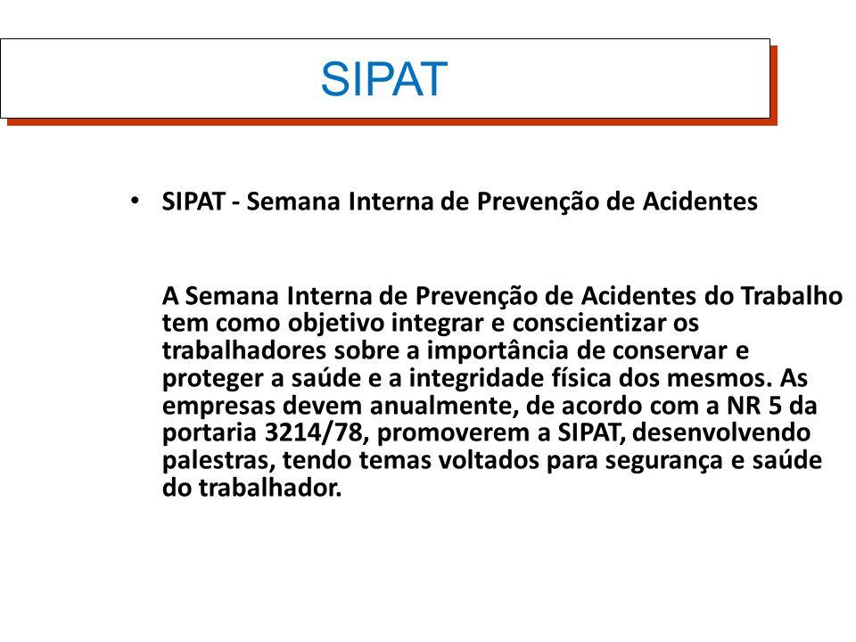 SIPAT SIPAT - Semana Interna de Prevenção de Acidentes