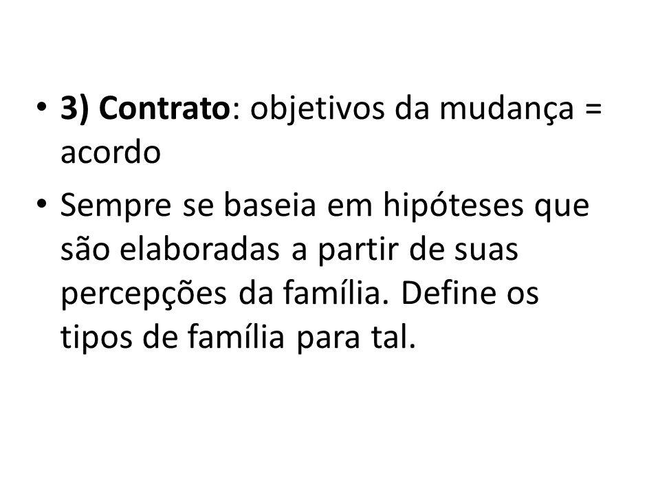 3) Contrato: objetivos da mudança = acordo