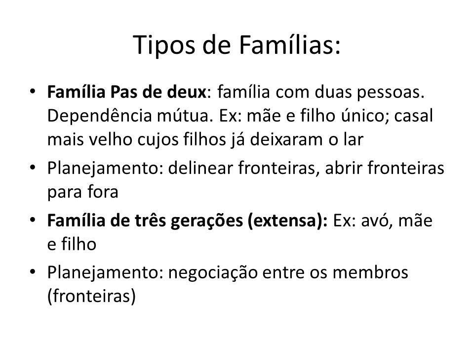 Tipos de Famílias: