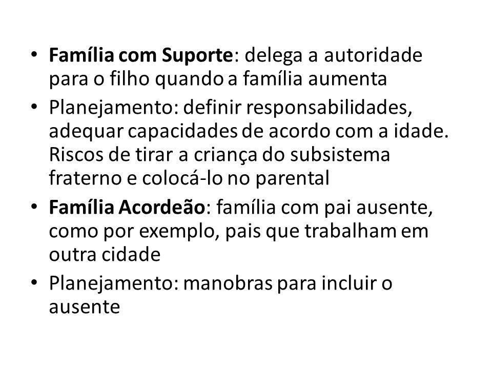 Família com Suporte: delega a autoridade para o filho quando a família aumenta
