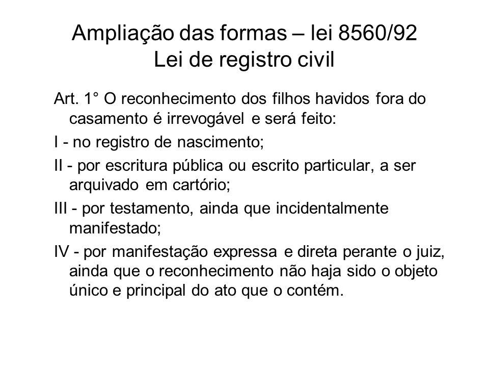 Ampliação das formas – lei 8560/92 Lei de registro civil