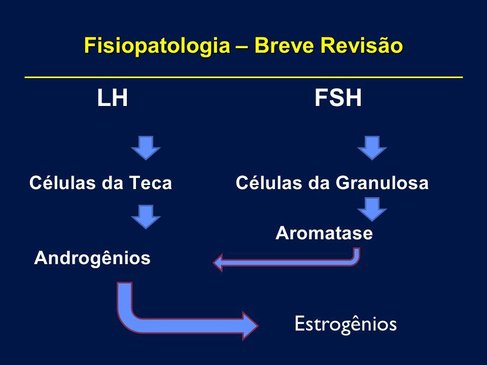 Fisiopatologia – Breve Revisão