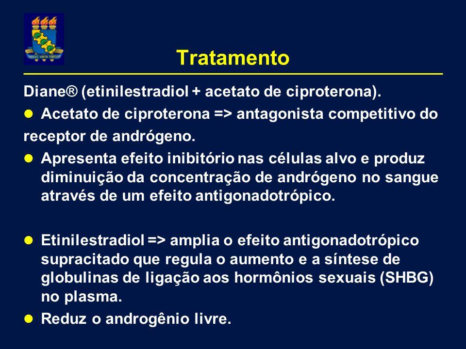 Tratamento Diane® (etinilestradiol + acetato de ciproterona).