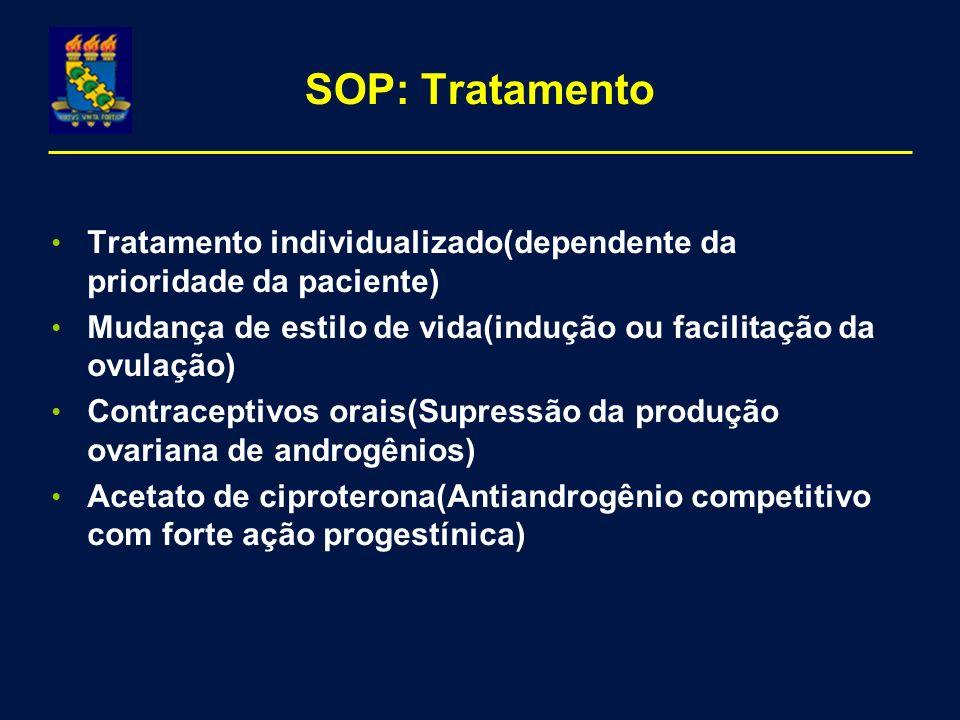 SOP: Tratamento Tratamento individualizado(dependente da prioridade da paciente) Mudança de estilo de vida(indução ou facilitação da ovulação)