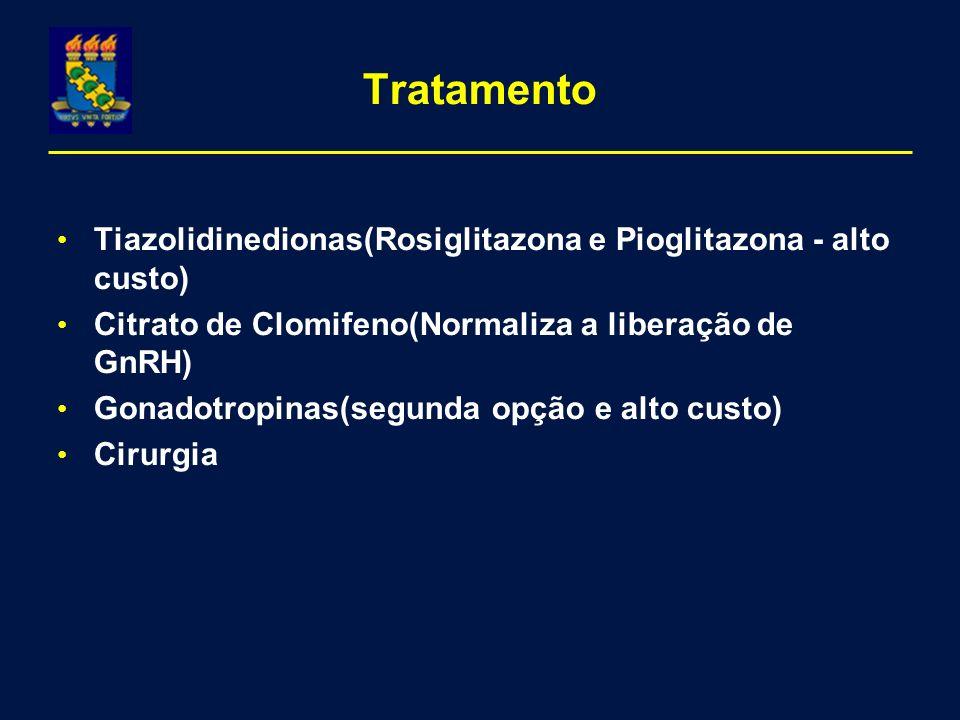 Tratamento Tiazolidinedionas(Rosiglitazona e Pioglitazona - alto custo) Citrato de Clomifeno(Normaliza a liberação de GnRH)