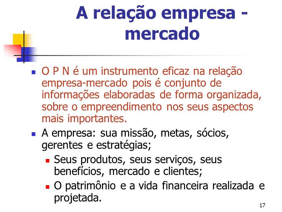 A relação empresa - mercado