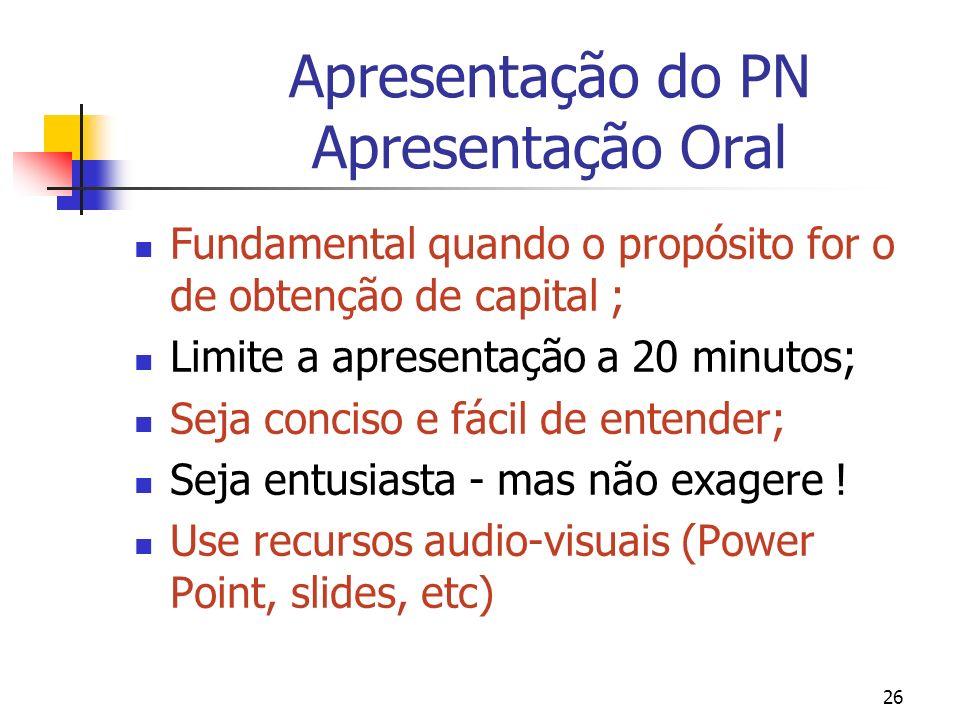 Apresentação do PN Apresentação Oral