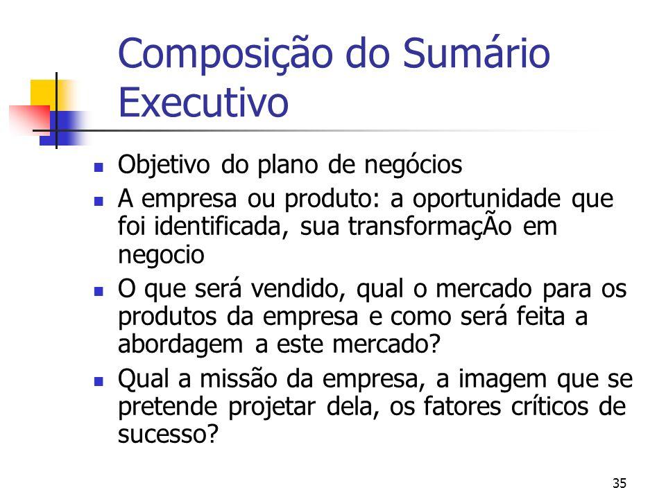 Composição do Sumário Executivo