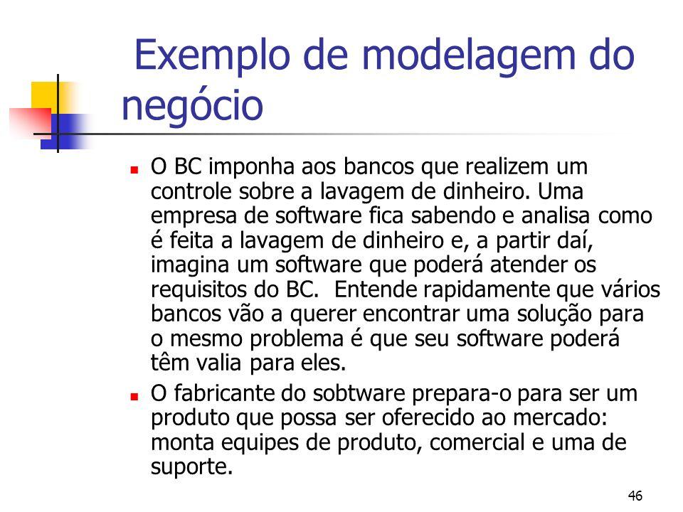 Exemplo de modelagem do negócio