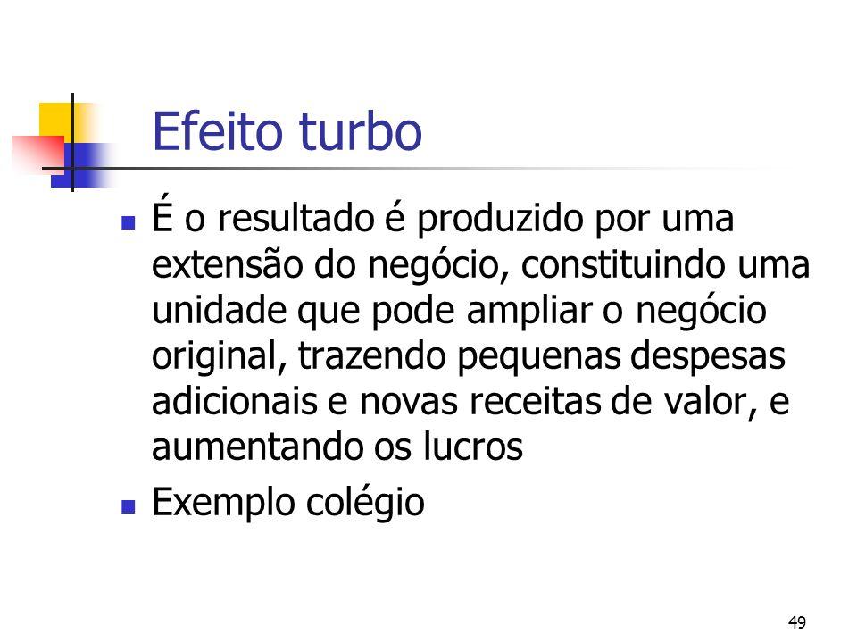 Efeito turbo