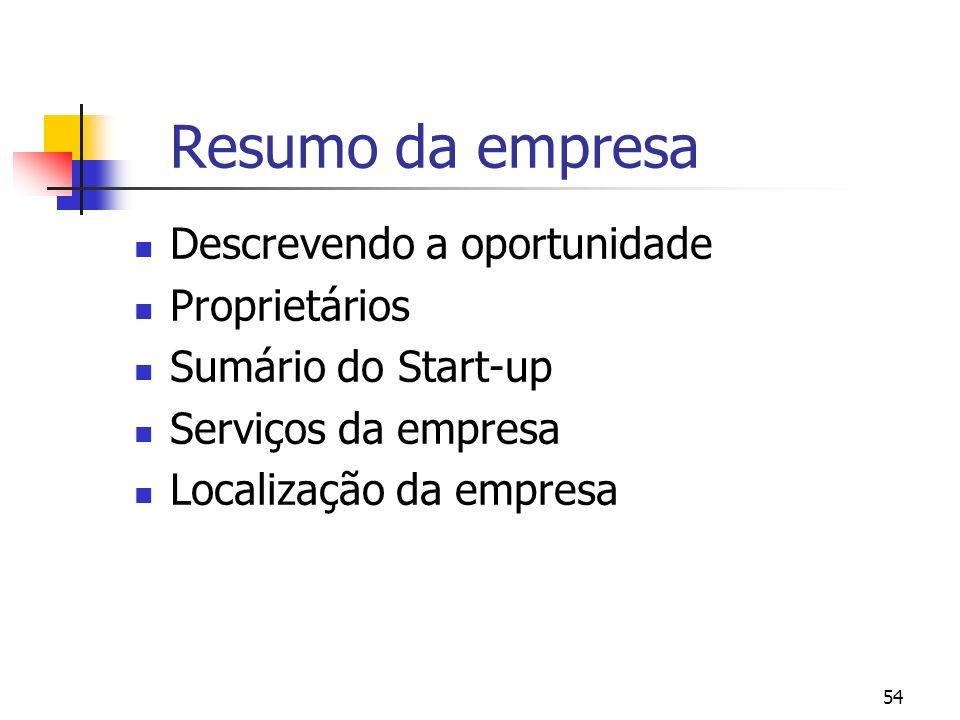 Resumo da empresa Descrevendo a oportunidade Proprietários