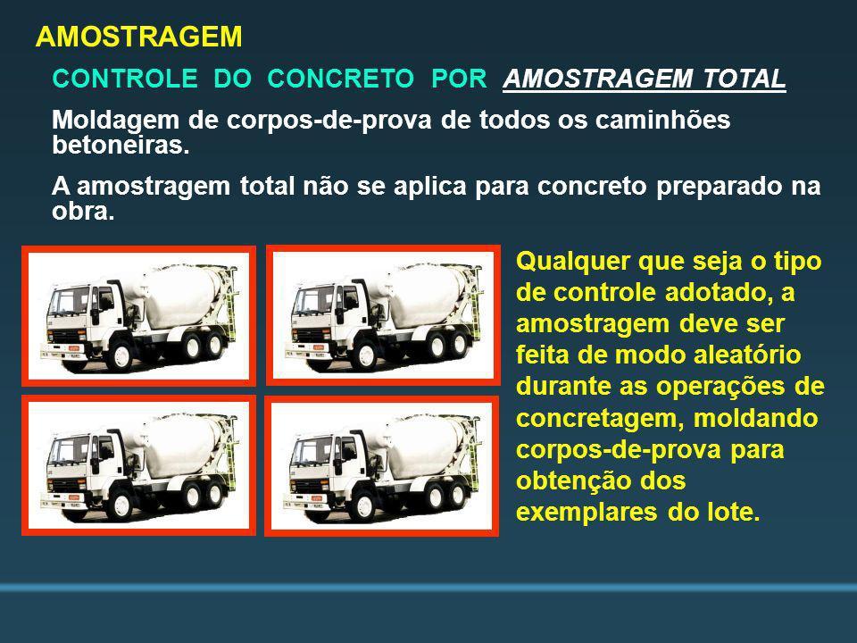 AMOSTRAGEM CONTROLE DO CONCRETO POR AMOSTRAGEM TOTAL