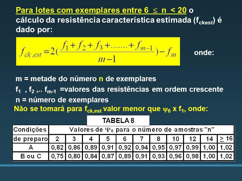 Para lotes com exemplares entre 6  n < 20 o cálculo da resistência característica estimada (fckest) é dado por: