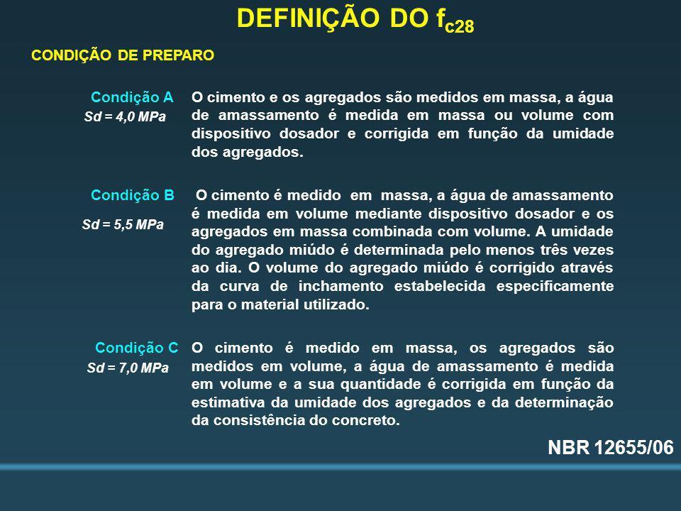 DEFINIÇÃO DO fc28 NBR 12655/06 CONDIÇÃO DE PREPARO