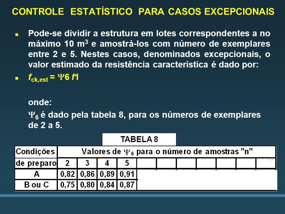 CONTROLE ESTATÍSTICO PARA CASOS EXCEPCIONAIS