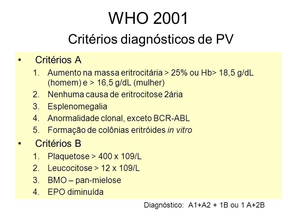 WHO 2001 Critérios diagnósticos de PV