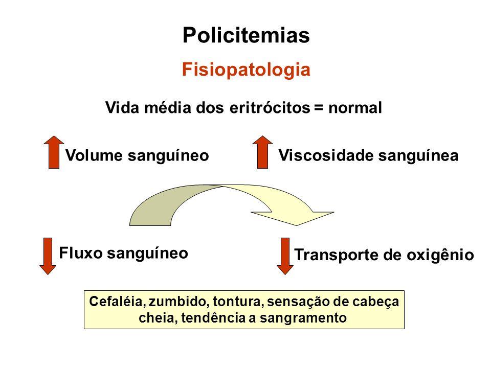 Policitemias Fisiopatologia