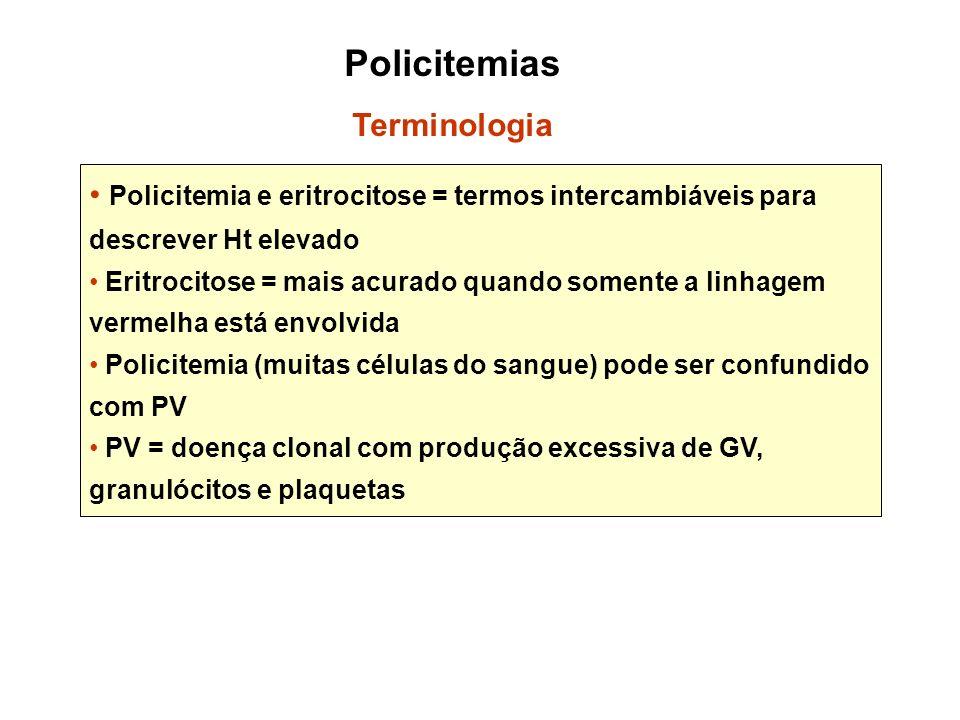 Policitemias Terminologia